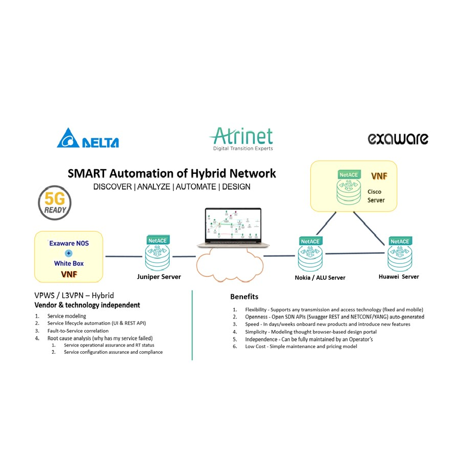 Delta, Exaware and Atrinet Showcase Disaggregated Solution
